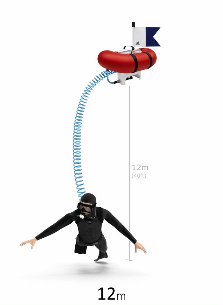 AirBuddy moves with you as you dive.